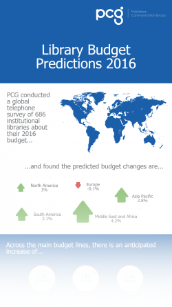 Library Budget Infographic cropped