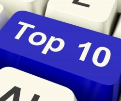 An Update on Top 10 Publishing Trends for 2012